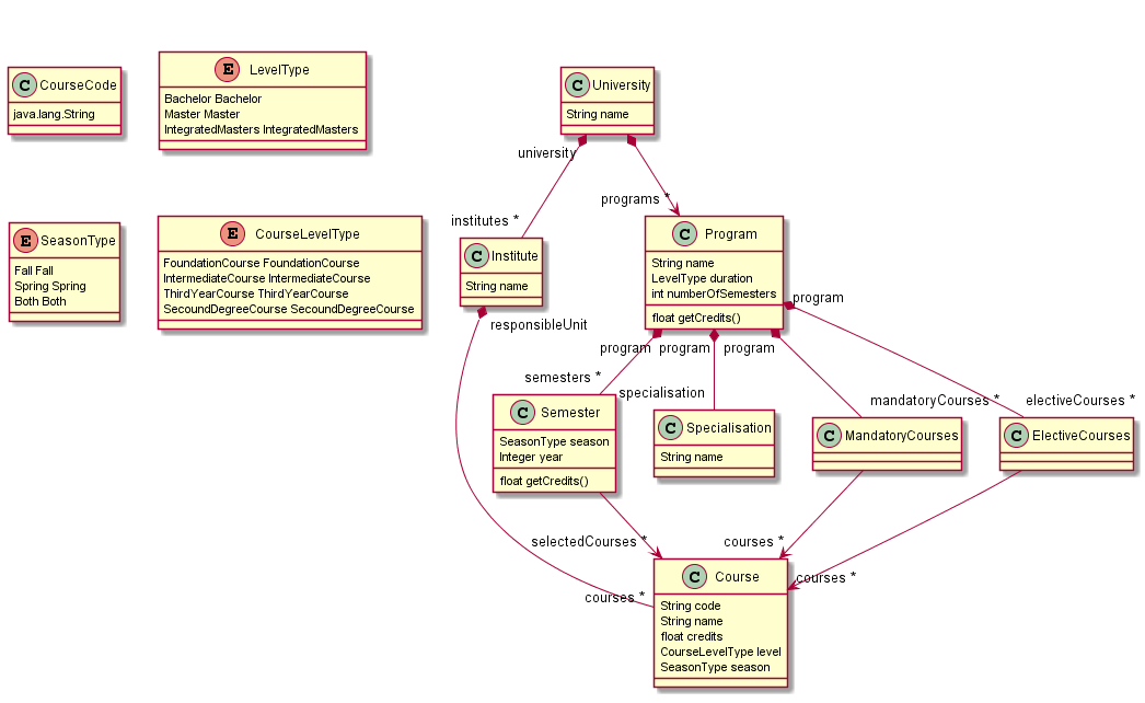 assets/model.png