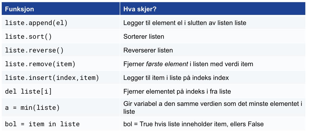 Ovingsforelesninger/vilde/liste-funksjoner.jpg