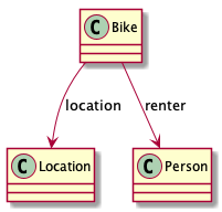 kont2019/src/bike/part1.png